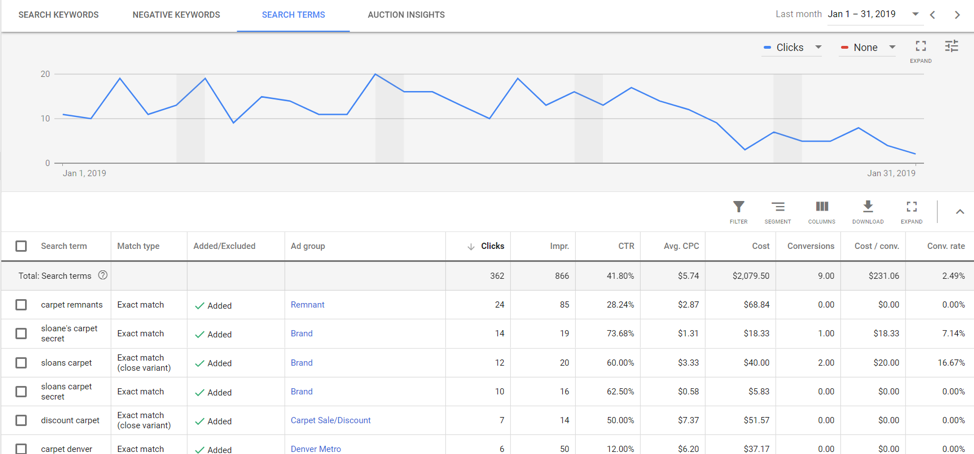 Use Google search reports to Improve SEO