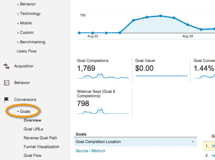 Google Analytics goal tracking for ABM