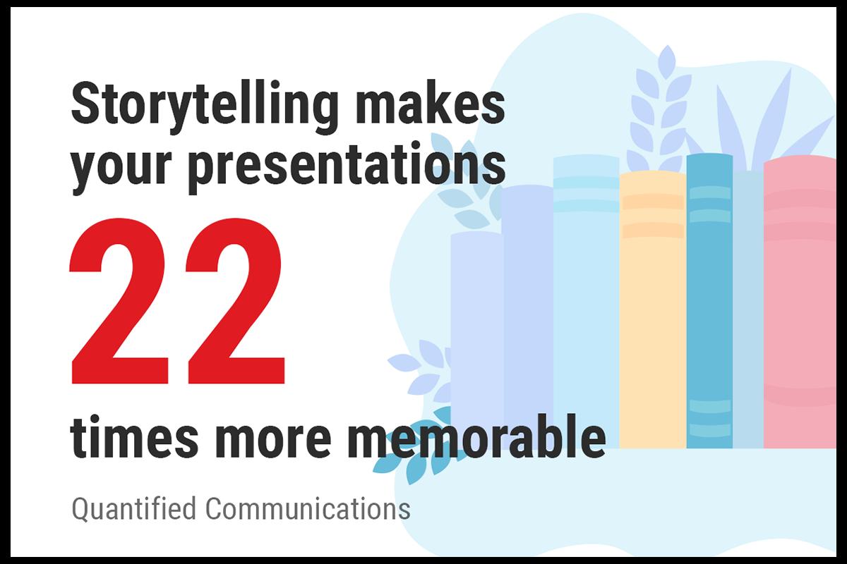 storytelling effectiveness statistics