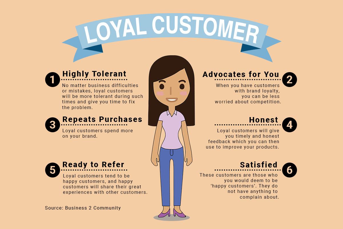 loyal customer characteristics
