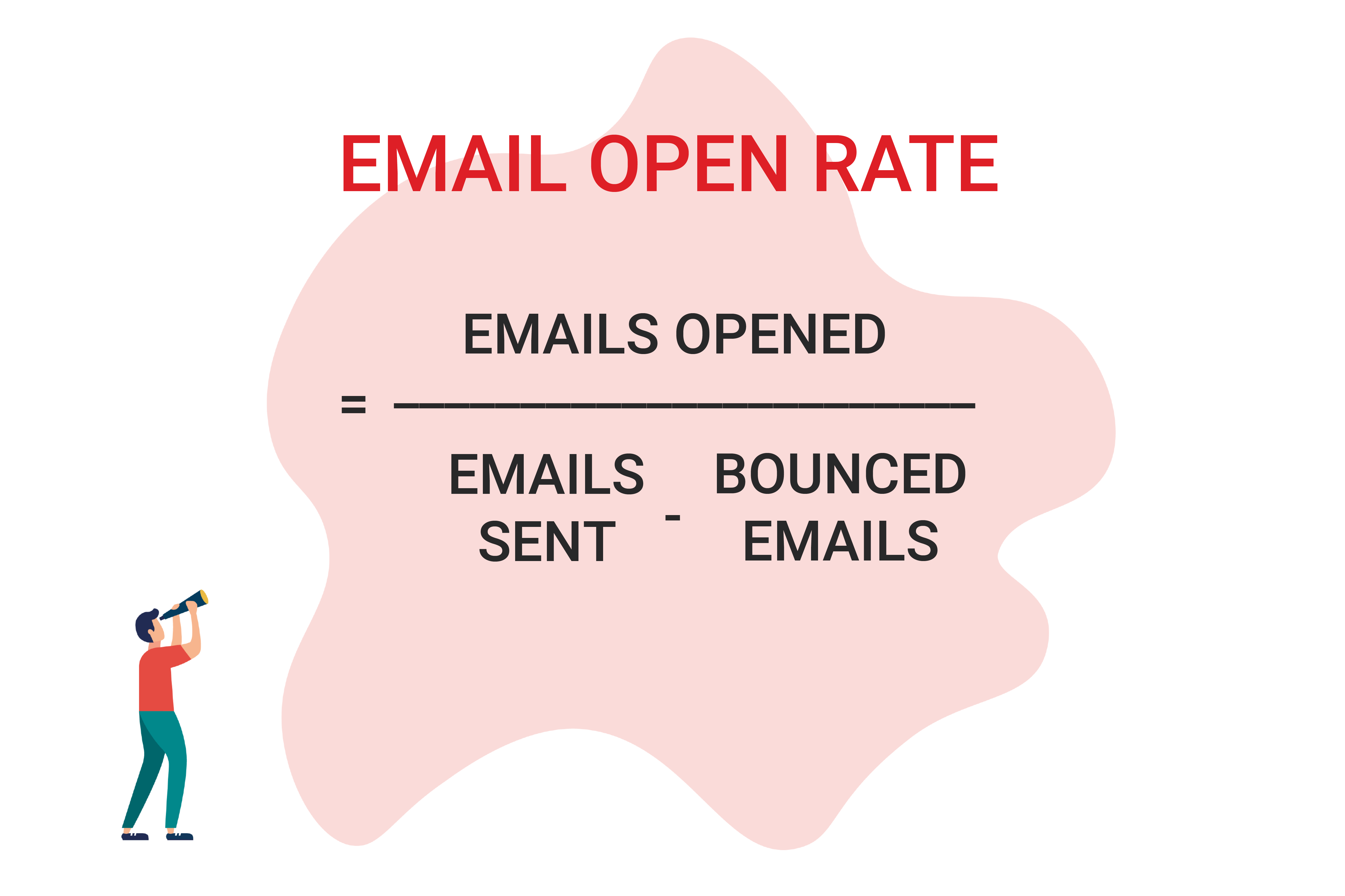 formula for the open rate of email campaigns