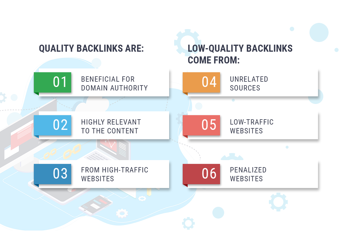 features of quality backlinks and low-quality backlinks