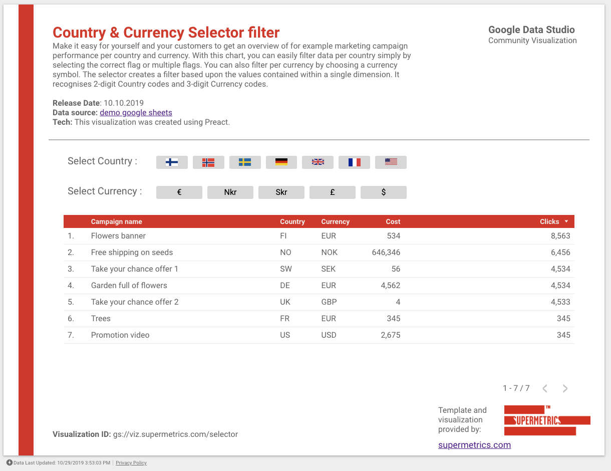 Country & currency selector filter Google Data Studio community visualization