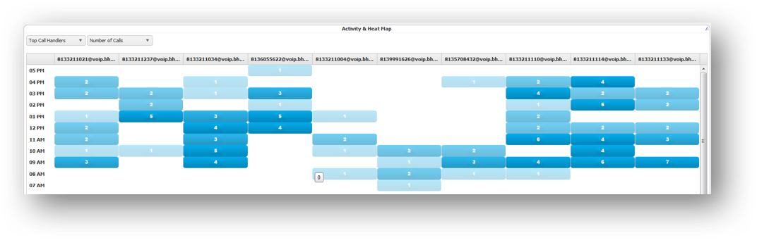 Activity & heat map displaying call time, phone numbers and number of calls - Image opens in full resolution in a new tab