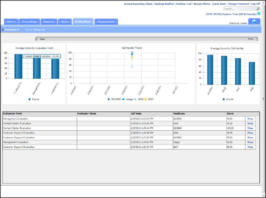 Evaluation Dashboard with real-time view of Average Score by Evaluation form, call handler trend, call handler average and call evaluation grid. - Image opens in full resolution in a new tab