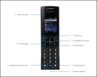 D60 Handset with LED indicator, Soft keys, navigation arrows, talk button, end button, speakerphone button, mute button and redial button - Image opens in full resolution in a new tab