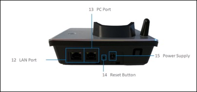 D60 base back view showing LAN port, PC Port, Reset Button and Power Supply - Image opens in full resolution in a new tab