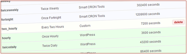 Weekly Smart CRON Tools 3D2400 seconds Once FortnlQht SmartCRON Tools 1209600 seconds Every Two Hours Custom 7200 seconds delete hourly OnCe Hourly WordPress 3600 seconds twtcedady Twtce Daily WordPress 43200 seconds R6400 seconds