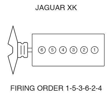 Moss Motors Help Center What Is The Firing Order Of My 6 Cylinder Jaguar Engine