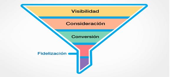 Curso de Marketing digital - Sm Digital