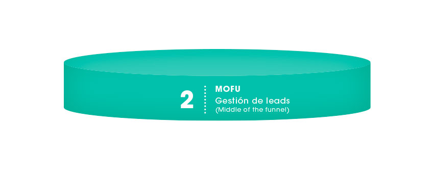 como desarrollar un plan marketing digital y ventas para el sector Propiedad Ra%C3%ADz MOFU SM Digital ¿Cómo desarrollar un plan de Marketing Digital y ventas para Propiedad Raíz?
