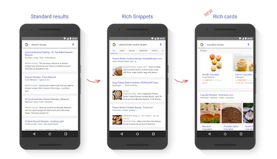 Rich Cards SERP Features for SEO