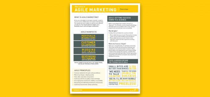 Agile Marketing Cheat Sheet Overview at Starmark International