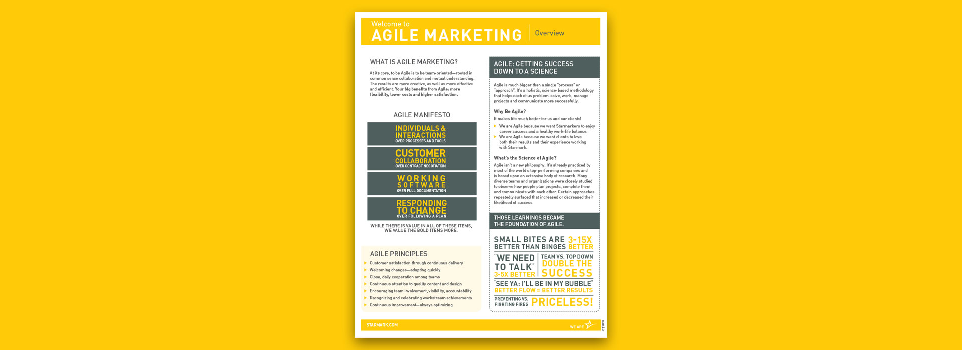 Agile Marketing Cheat Sheet Overview at Starmark International