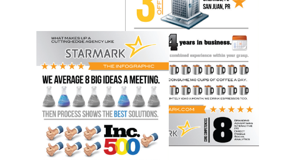 Why 'Infographics' are a Great Business Tool!