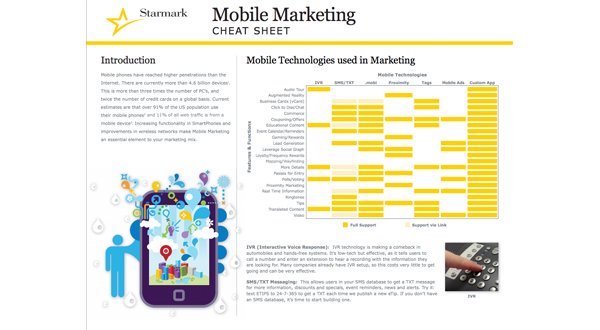 Mobile Marketing Cheat Sheet