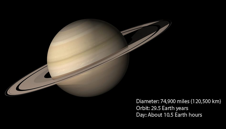 1-1 The Planets in Our Solar System | Smrt English