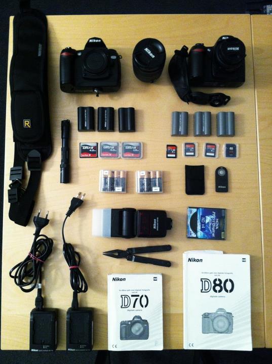 Visuele Fotografie Checklist
