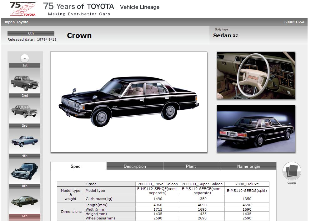 Toyota vehicle lineage