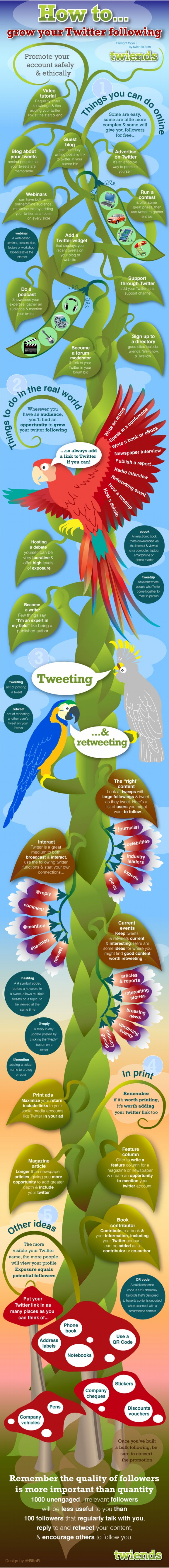 How to increase your twitter following