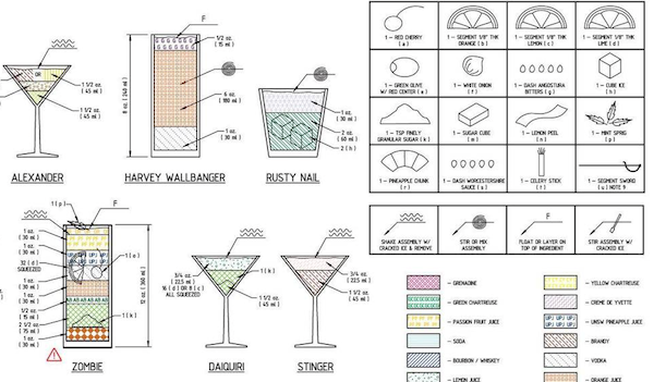 Architecture of Cocktails