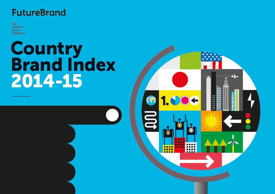 Country Brands Report