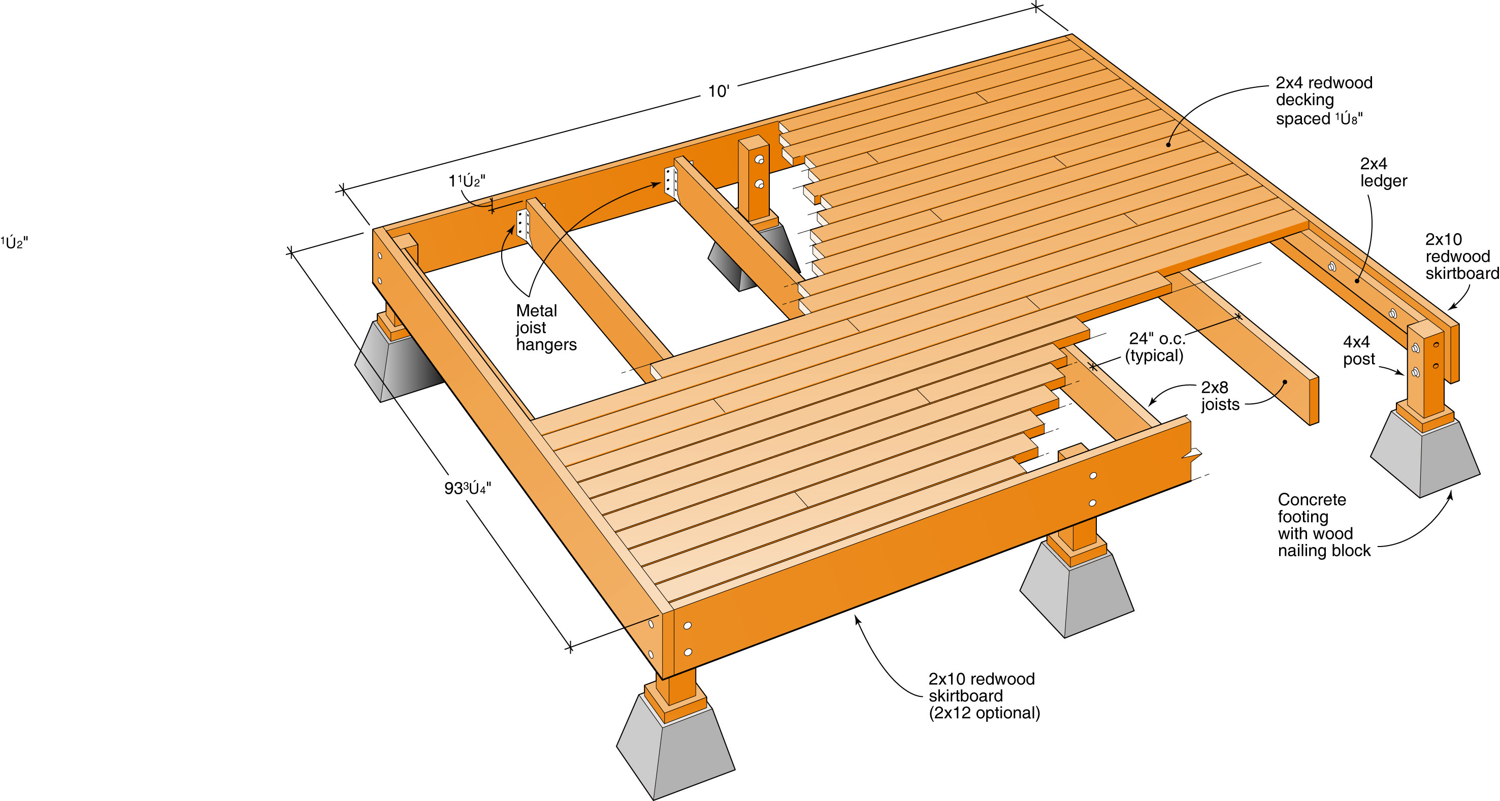 Outdoor diy Wood deck designs free