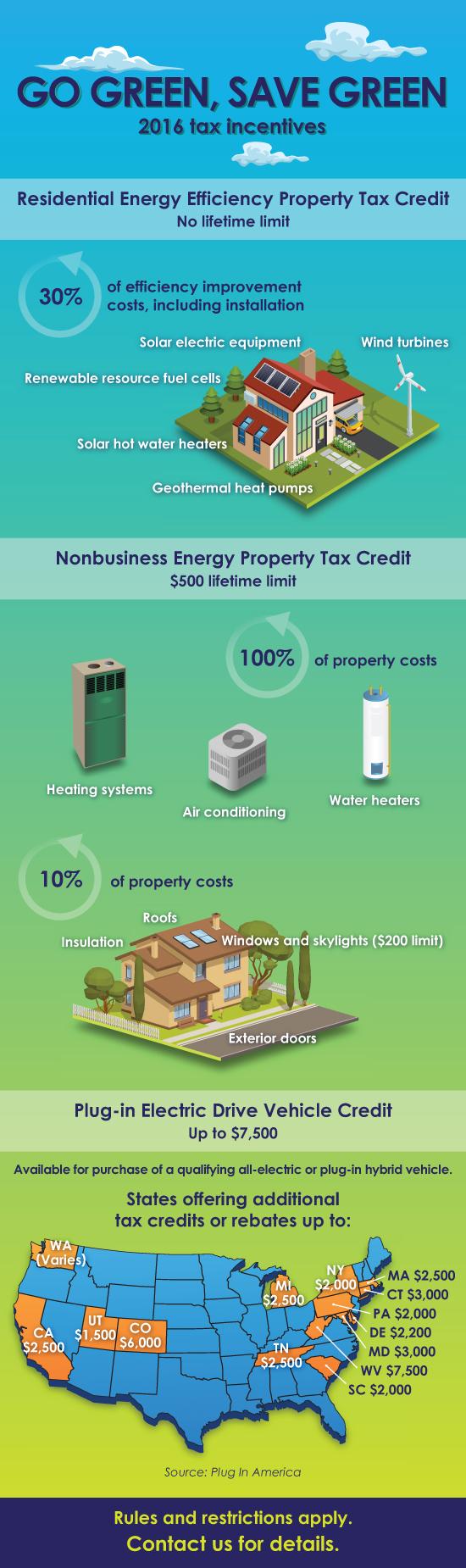 iff_energy-incentives_550x1850.jpg