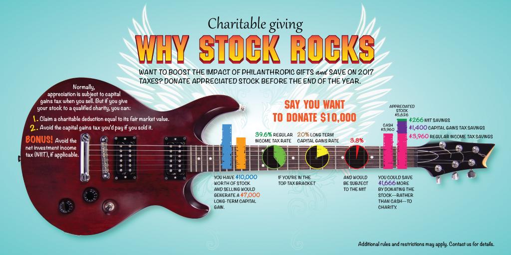 iff_donate_stock_1024x512.jpg