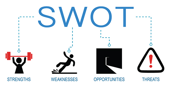 understanding and how to use a swot analysis