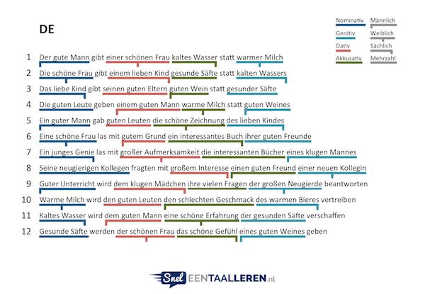Duitse naamvallen in 12 zinnen