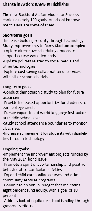 Latest rams report provides blueprint for improvement school news compiled every three years since then the rams documents guide the district in everything from teaching and learning goals to finances community services malvernweather Choice Image