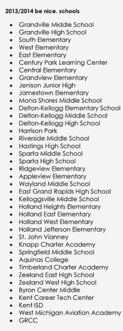 West Michigan Schools Involved with be nice.