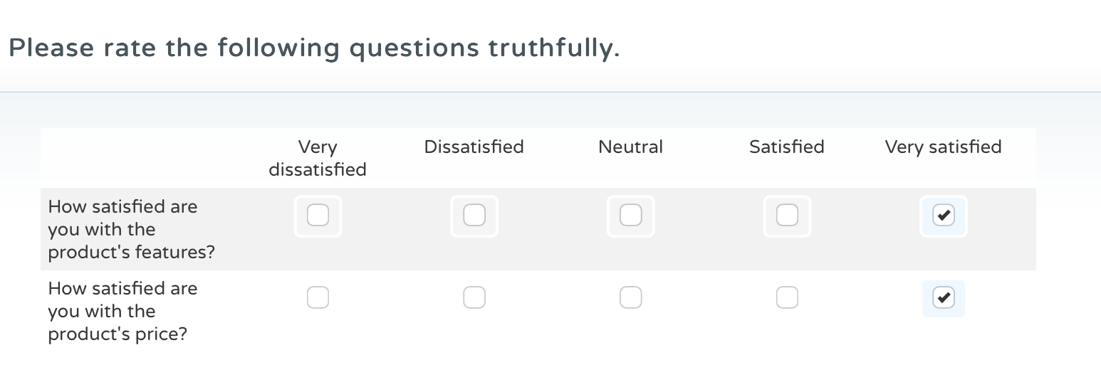 What are likert scales and how and when to use them once you do that your likert scale should look like this altavistaventures Gallery
