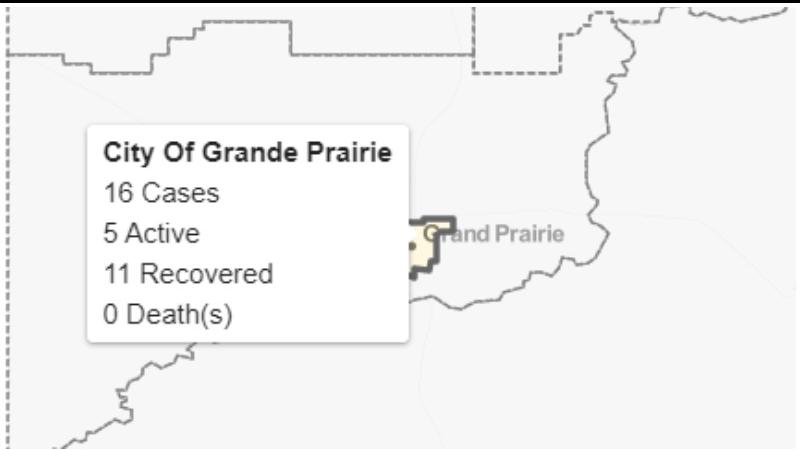 Another COVID-19 case recovers in Grande Prairie
