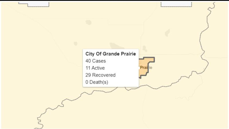Alberta counts 134 new cases of COVID-19, 3 deaths
