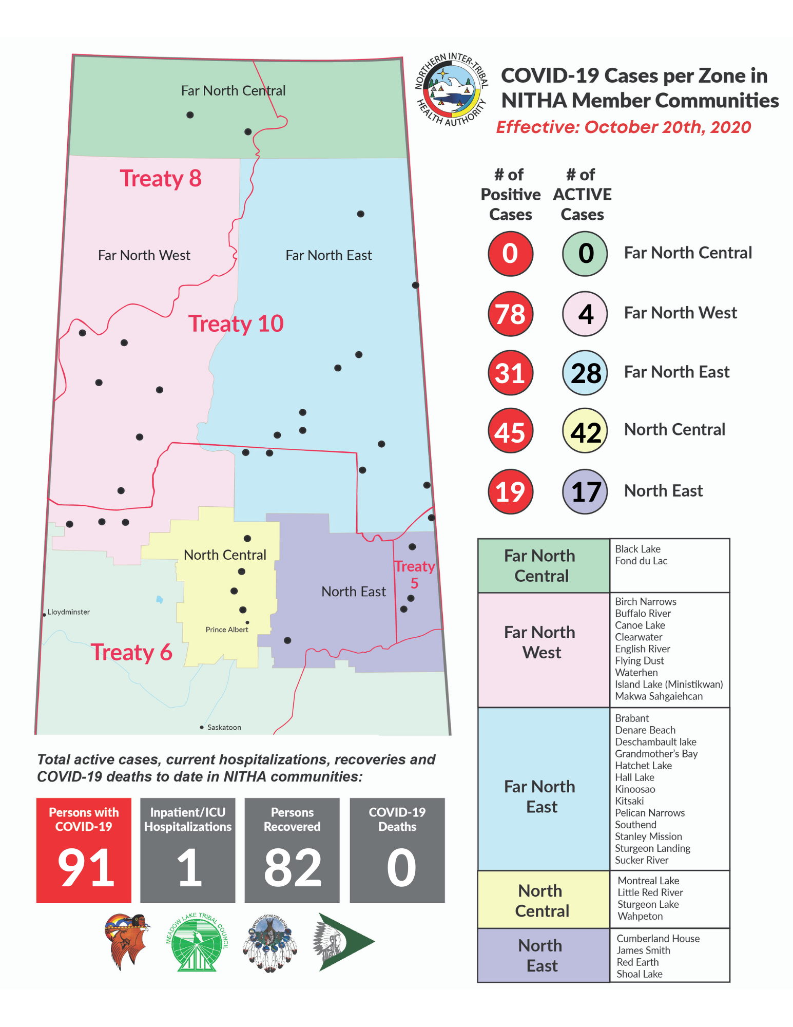 Sask. adds 44 new COVID cases; active cases now at 427 class=