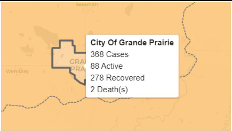 New Public Health Measures Announced For City Of Grande Prairie Everythinggp
