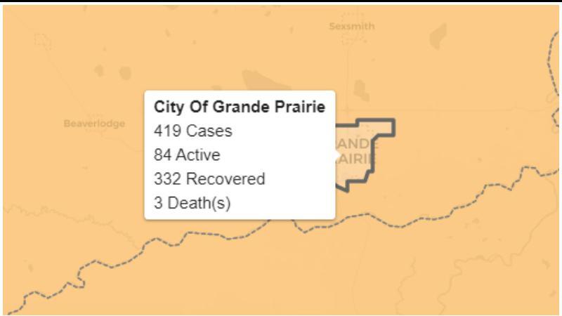 Grande Prairie adds eight new COVID-19 cases, Alberta adds 1105