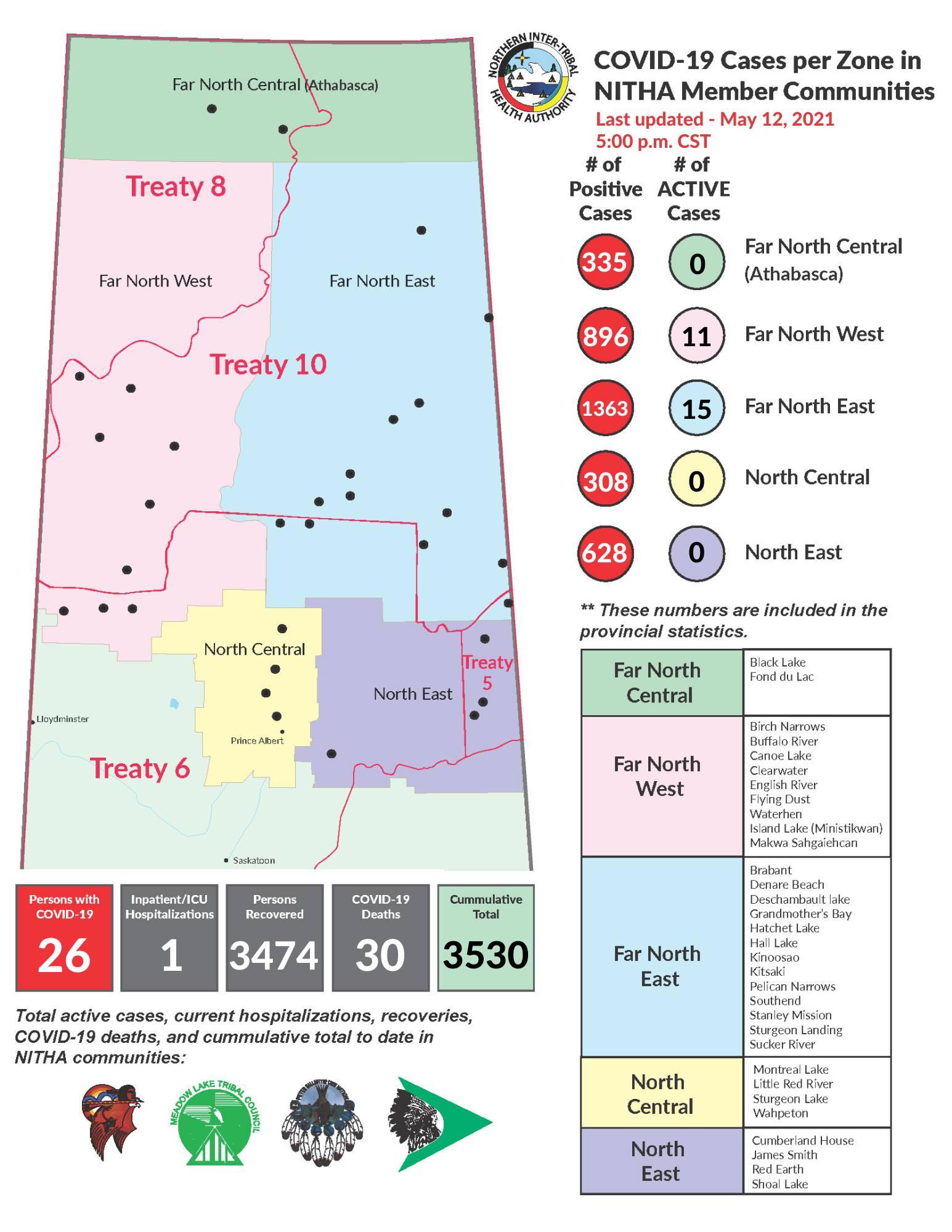 Saskatchewan Metis News -