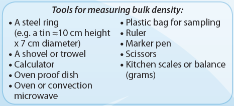 Bulk Density - Measurement | Fact Sheets | soilquality org au