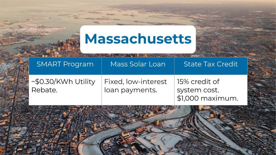 MA Solar Incentives