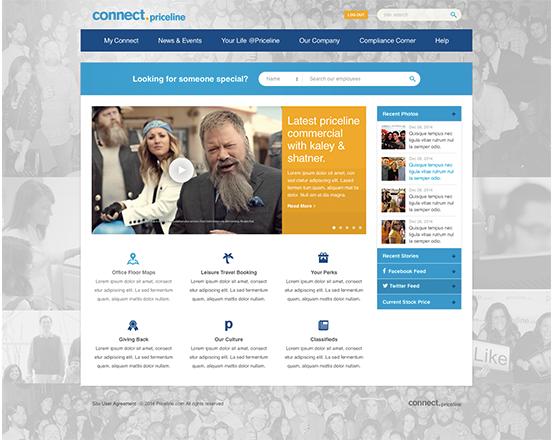 connect priceline Community Site