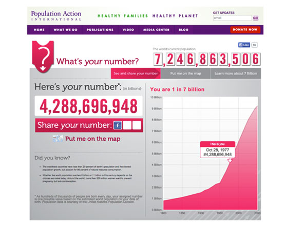 Population Action | What's Your Number? Facebook Application