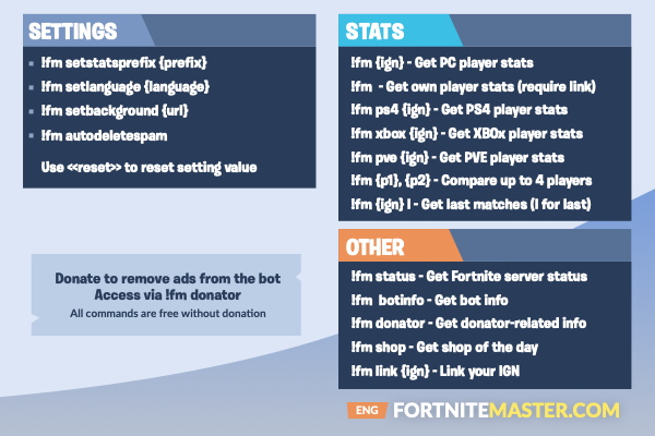 FortniteMaster Discord Bot Available Now! - FortniteMaster com