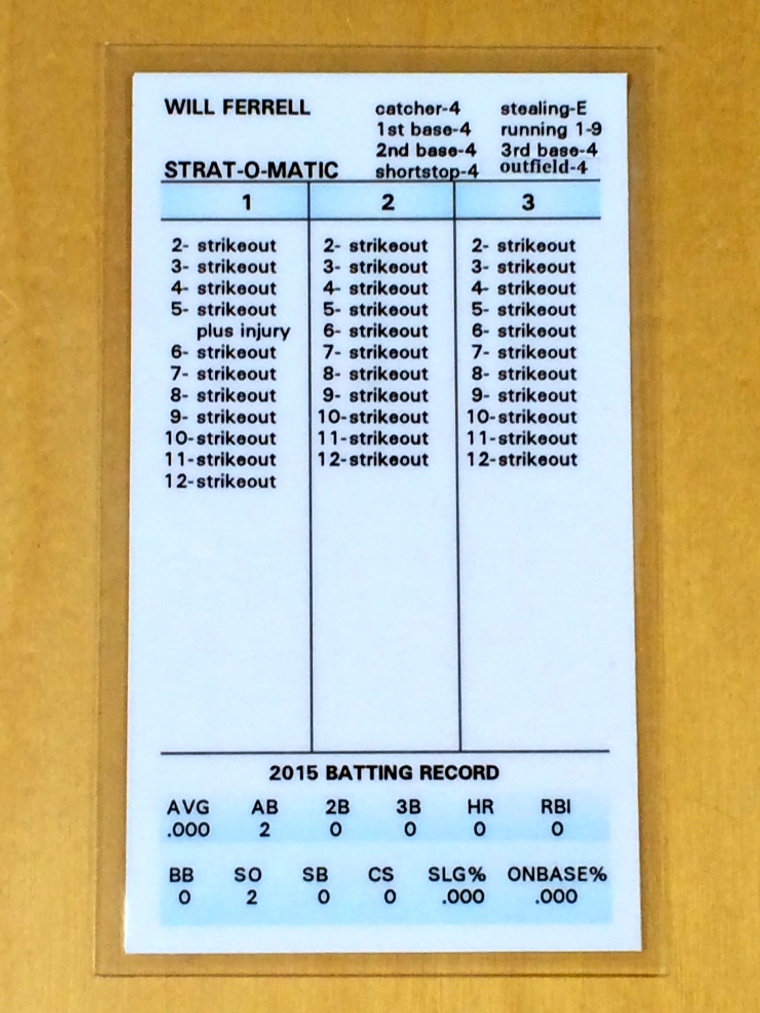 Will Ferrell Strat O Matic Card