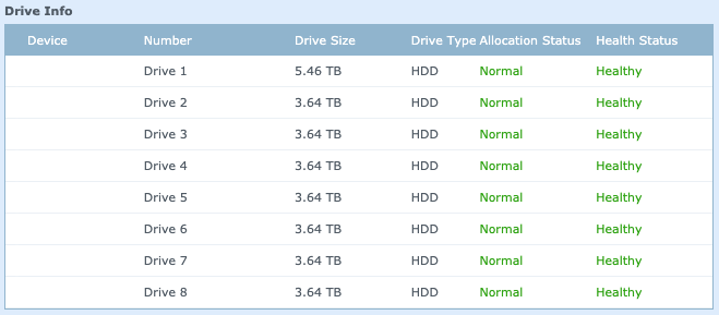Synology upgrade begins