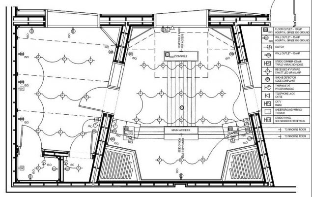 Sonic Circus Studio Layout Design and Consultation