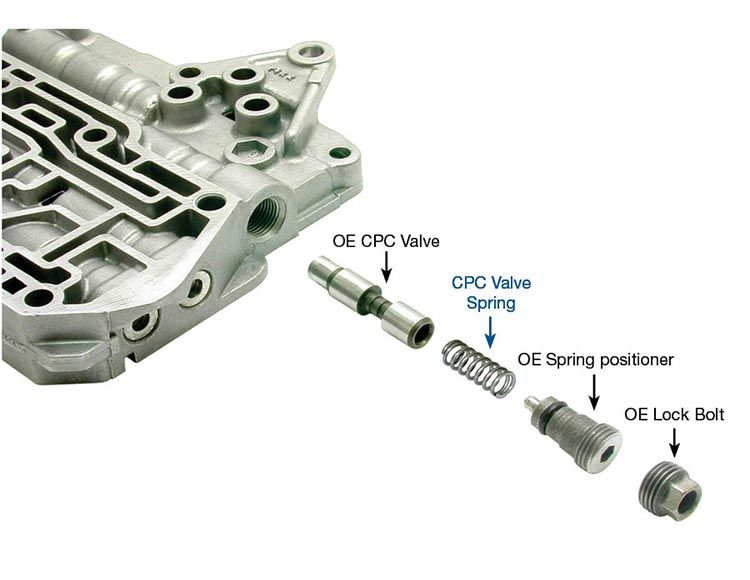 The symptoms of a bad transmission solenoid ehow for Honda transmission solenoid symptoms