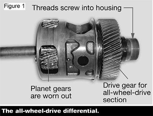 Sonnax 4T65-E All Wheel Drive Problems Noise and Gear Failures